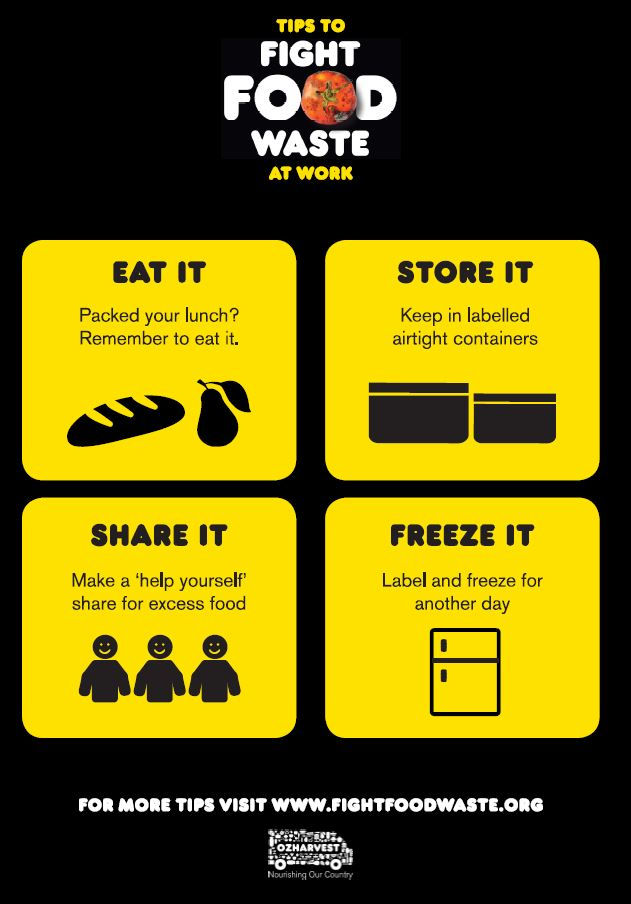 Tips to fight food waste at work